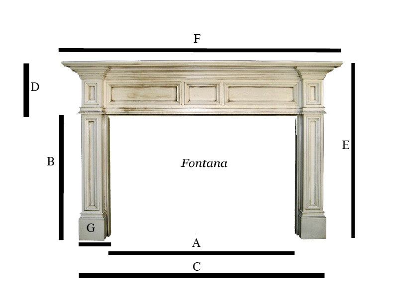 Dimensions Of Fireplace Mantels Fireplaces